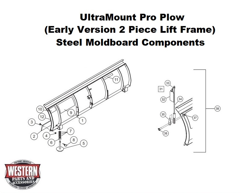 Pro Plow Snowplow Diagrams - Straight Blade Snowplow Diagrams