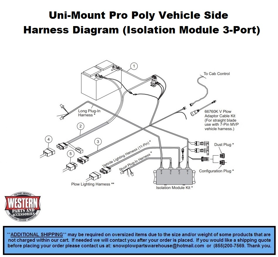1854981-pro%20poly Western Plow Controller Wiring Diagram on western plow hydraulic diagram, ultramount plow wiring diagram, western snow plow wiring, snow way plow parts diagram, western snow plow diagram, western plow headlight wiring, western plow schematics, western plow troubleshooting, western plow controller pin out, western plow controller fuse, western cable plow wiring diagram, western plow relay, motor wiring diagram, western unimount plow wiring, western plow wiring diagram ford, plow light wiring diagram, western pro plow wiring diagram, diamond plow wiring diagram, western plow motor diagram, western plow switches,