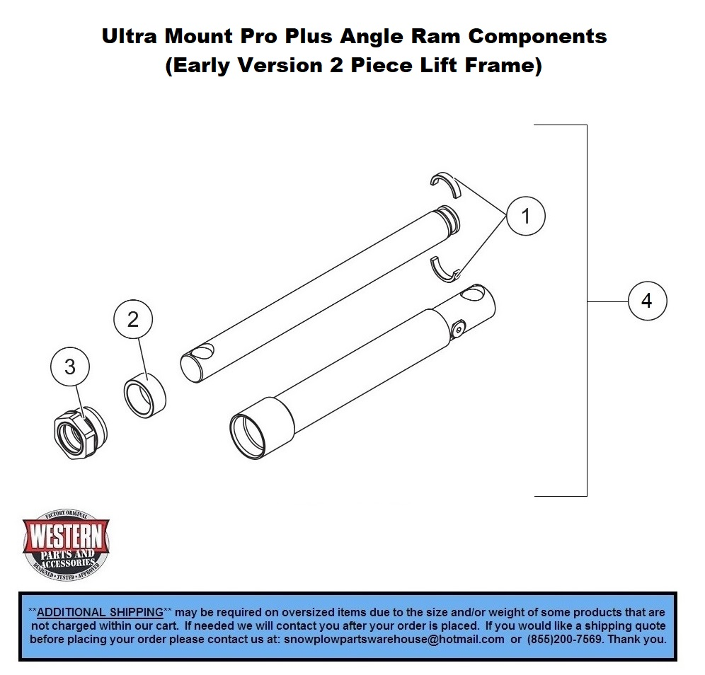 Angle Ram Components
