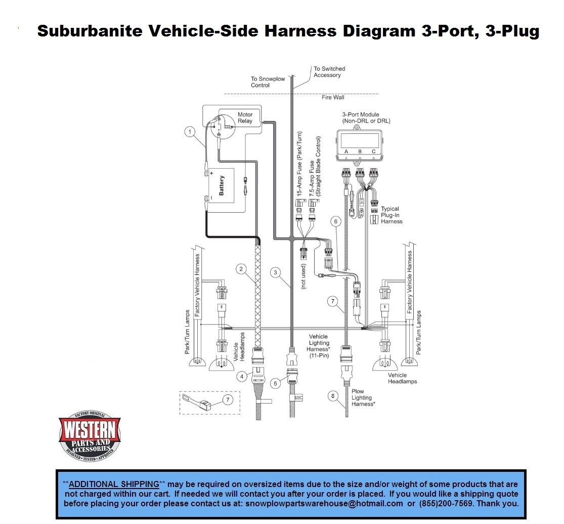 Rv Refrigerator Parts List Wiring Harness Wiring Diagram Wiring