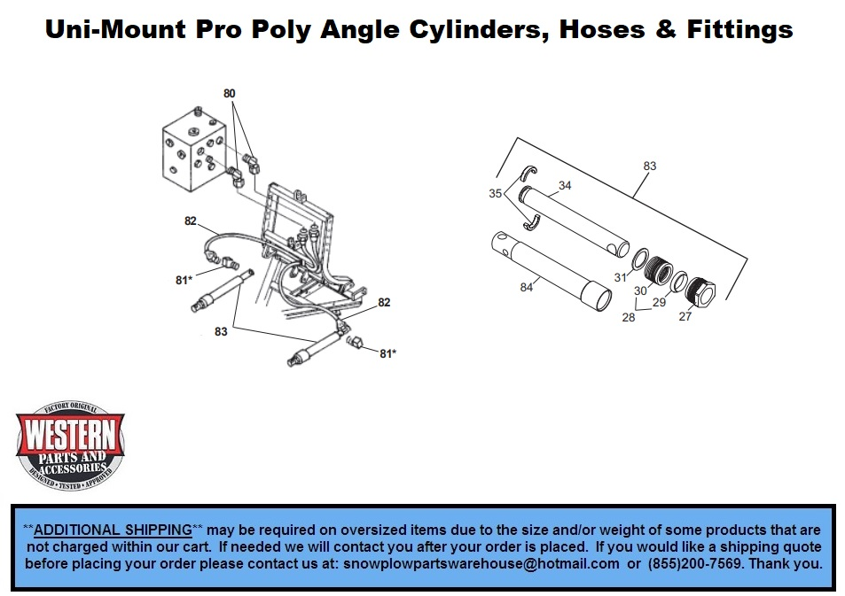 In Addition Snow Plow Wiring Diagram On Western Salt Spreader Wiring