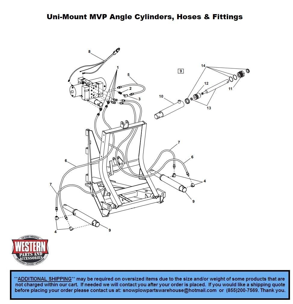 angle cylinders, hoses &