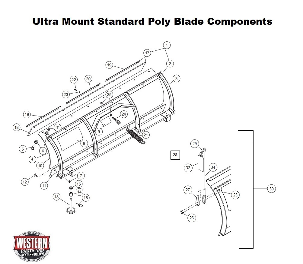 Blade Components (Poly Blade)