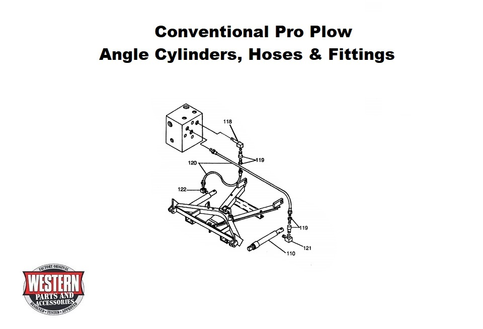 Angle Cylinders, Hoses & Fittings