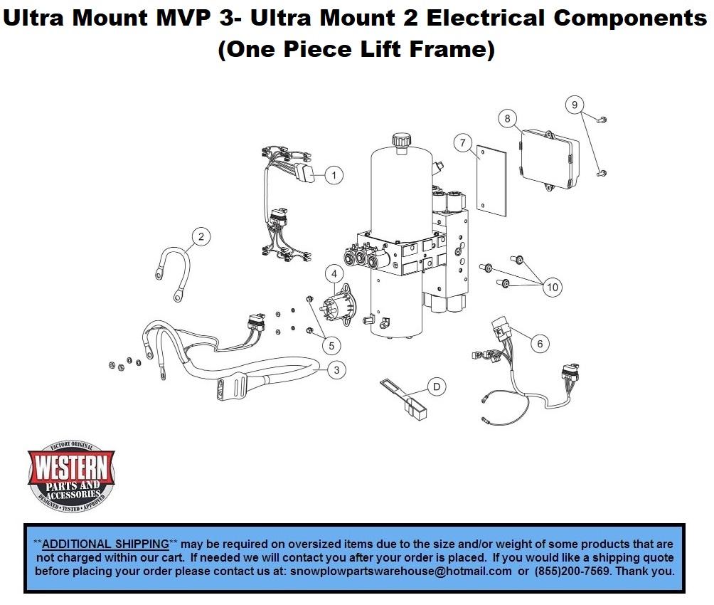 V-plows - Ultramount Snowplows - Western Snowplow Parts With Diagrams
