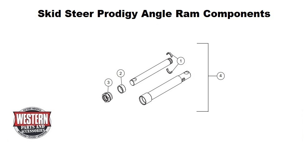 Angle Rams Components