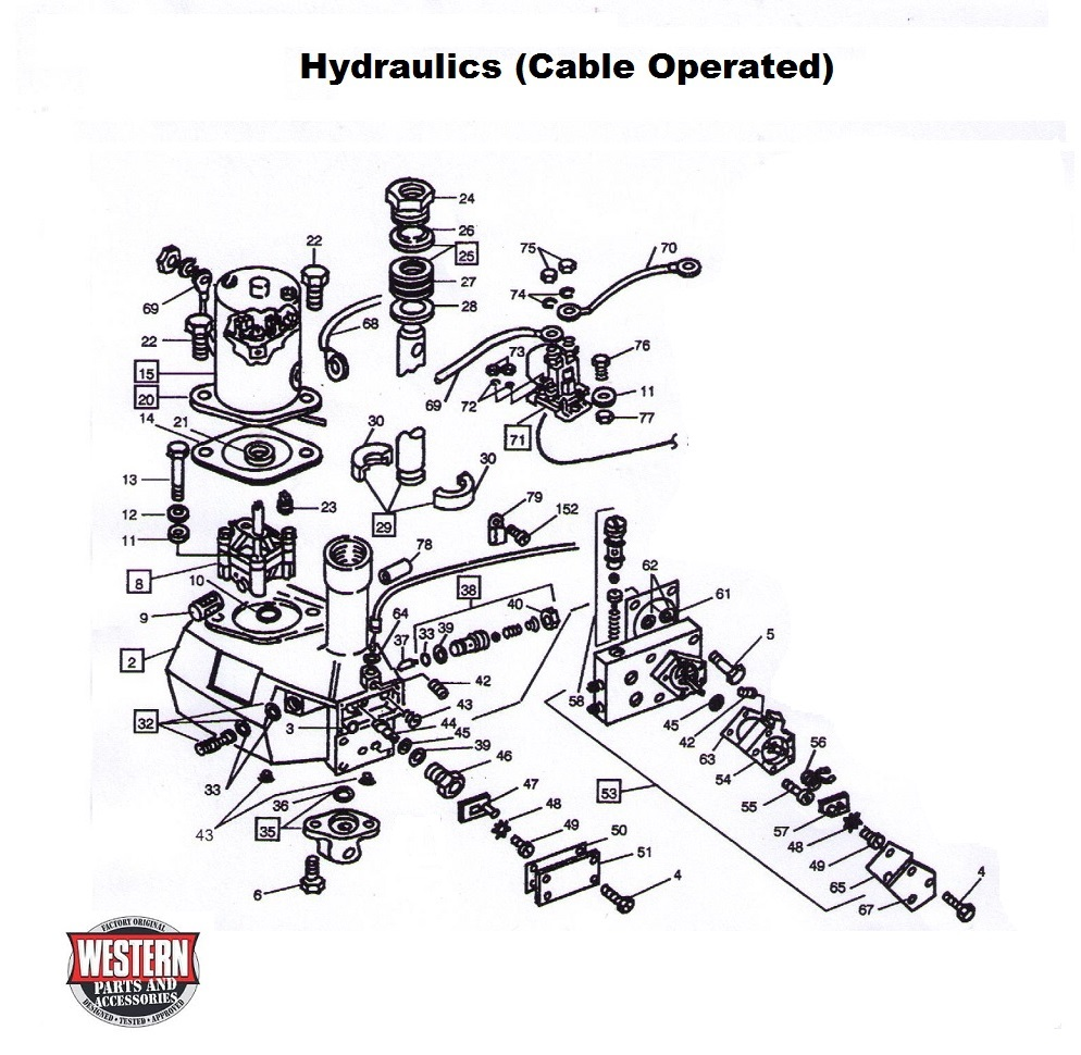 Hydraulic Unit & Parts - Cable Operated