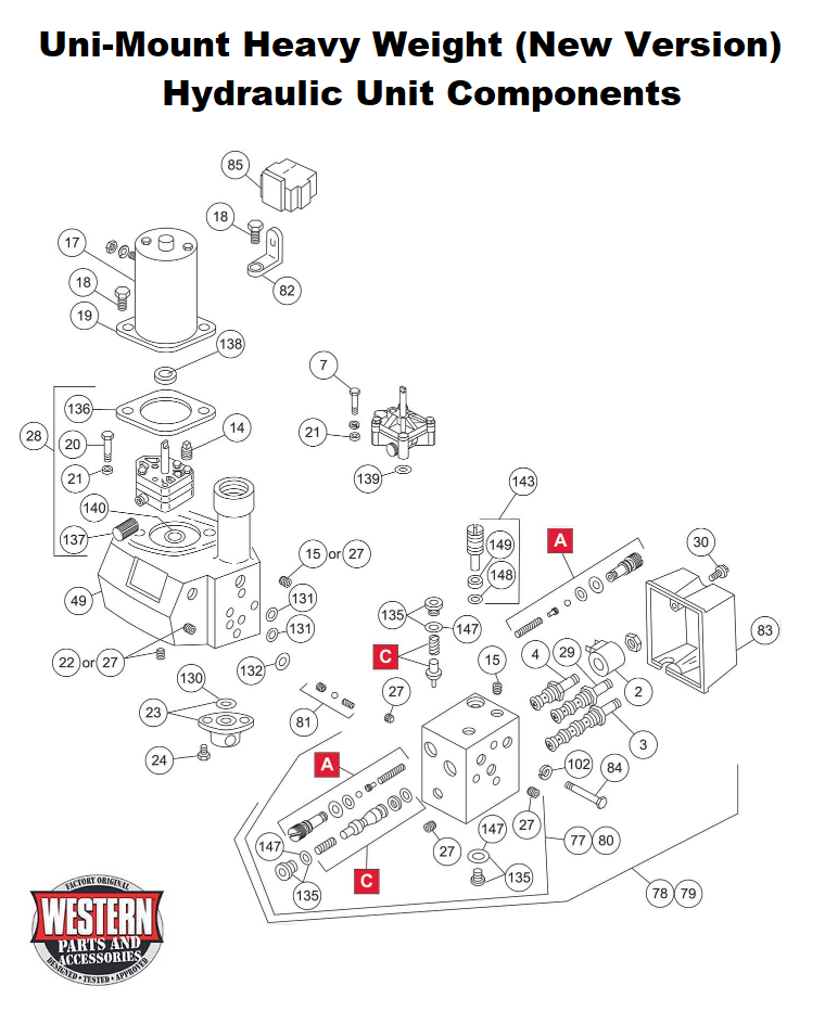 Hydraulic Unit Components
