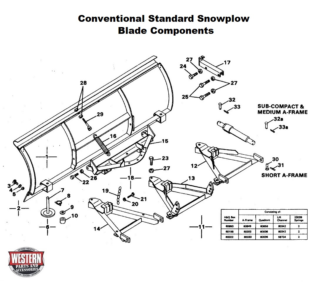 Standard Snowplow Diagrams