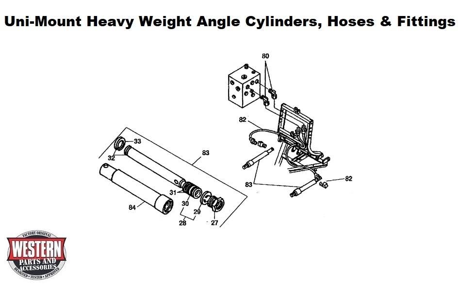 Uni-mount Snowplow Diagrams
