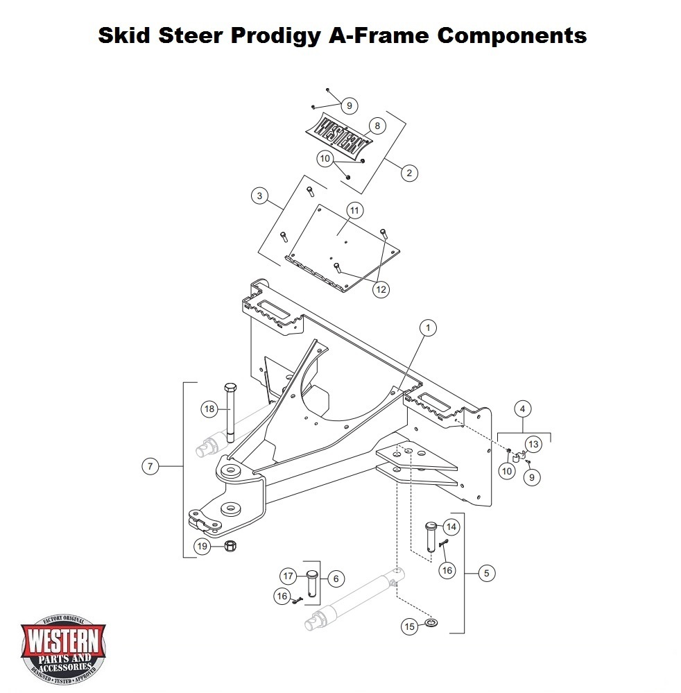 A-Frame Components