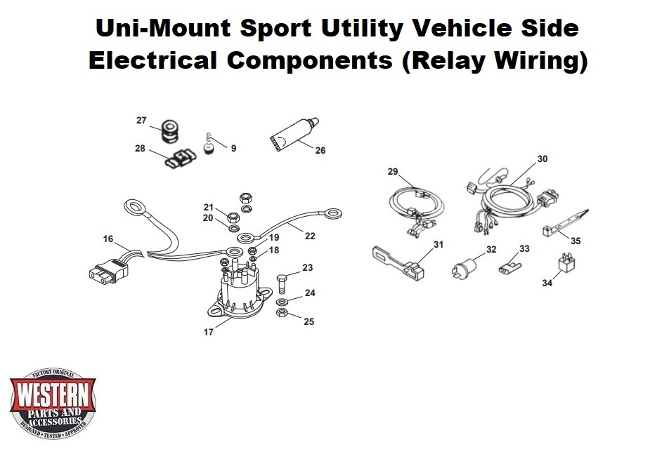 Uni-mount Snowplow Diagrams
