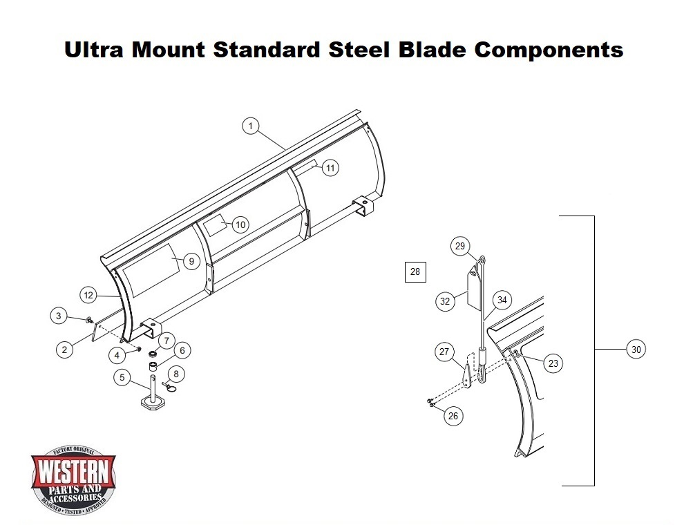 Blade Components (Steel Blade)