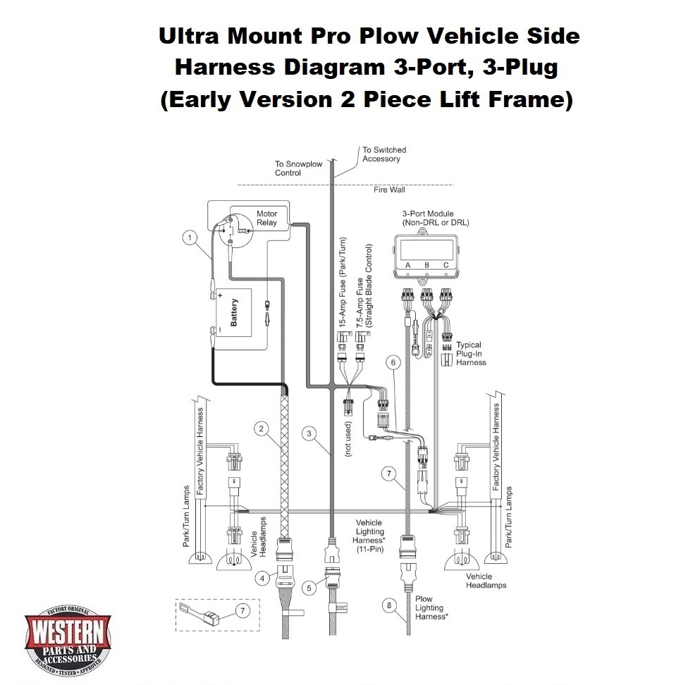 Ultramount Pro Plow - Pro Plow Snowplow Diagrams - Straight Blade Snowplow Diagrams