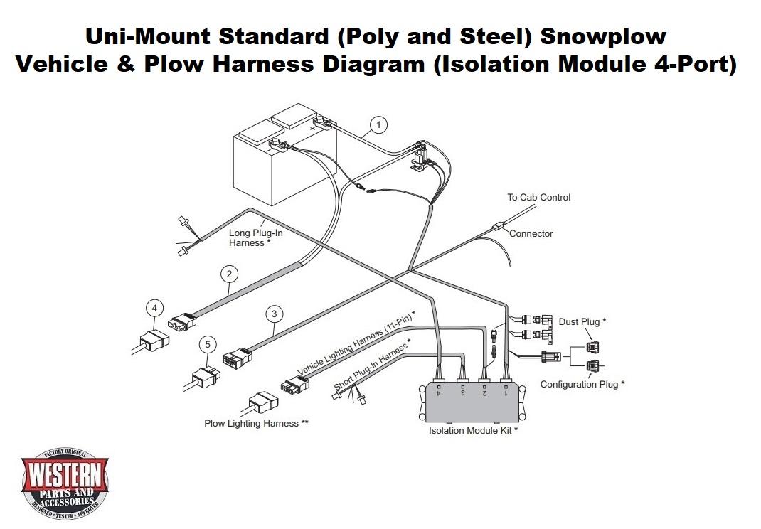 Western Unimount Plow Wiring Harness Diagram from www.snowplowpartswarehouse.com