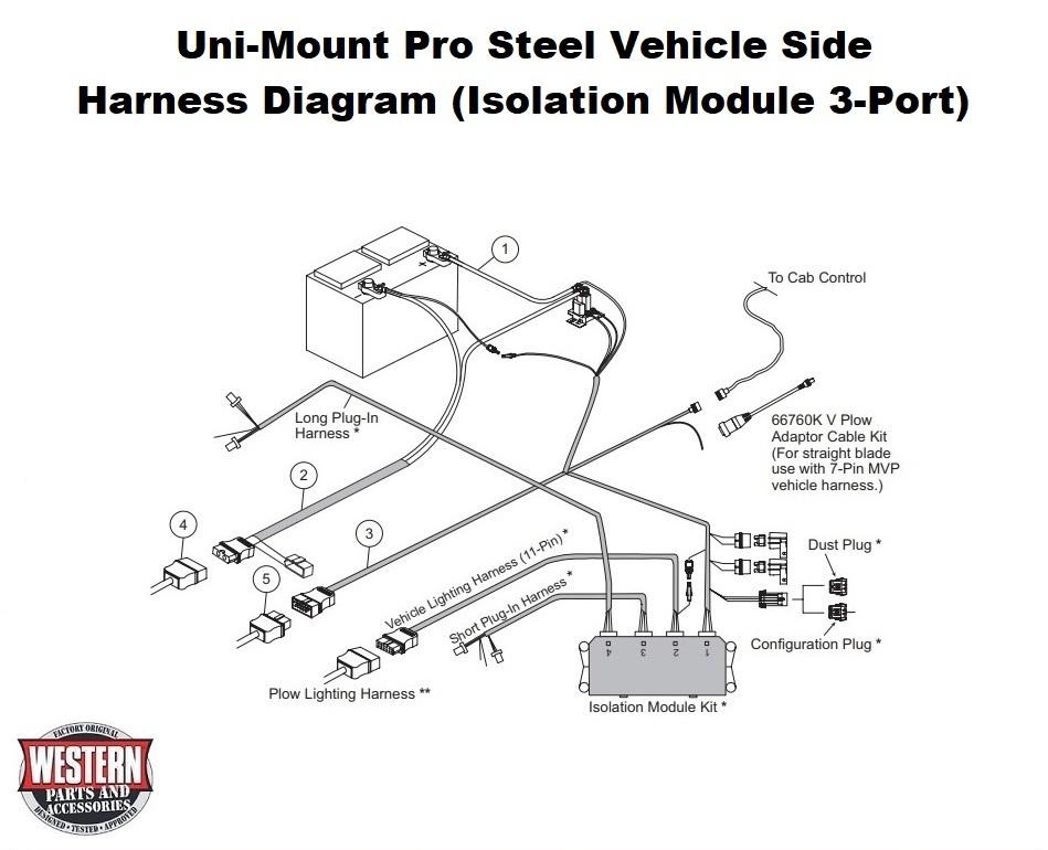 Pro Plow Snowplow  Poly  U0026 Steel  Diagrams - Uni-mount Snowplow Diagrams