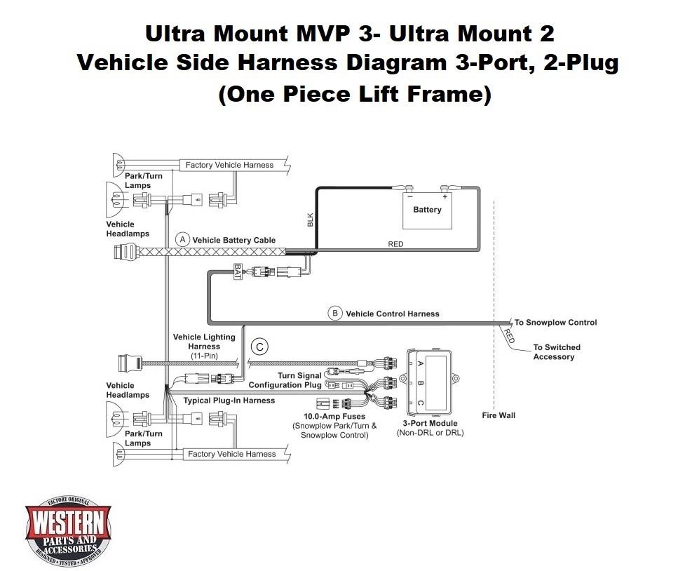Mvp 3 - Ultra Mount 2 Diagrams - V-plow Diagrams - Ultramount Snowplow Diagrams