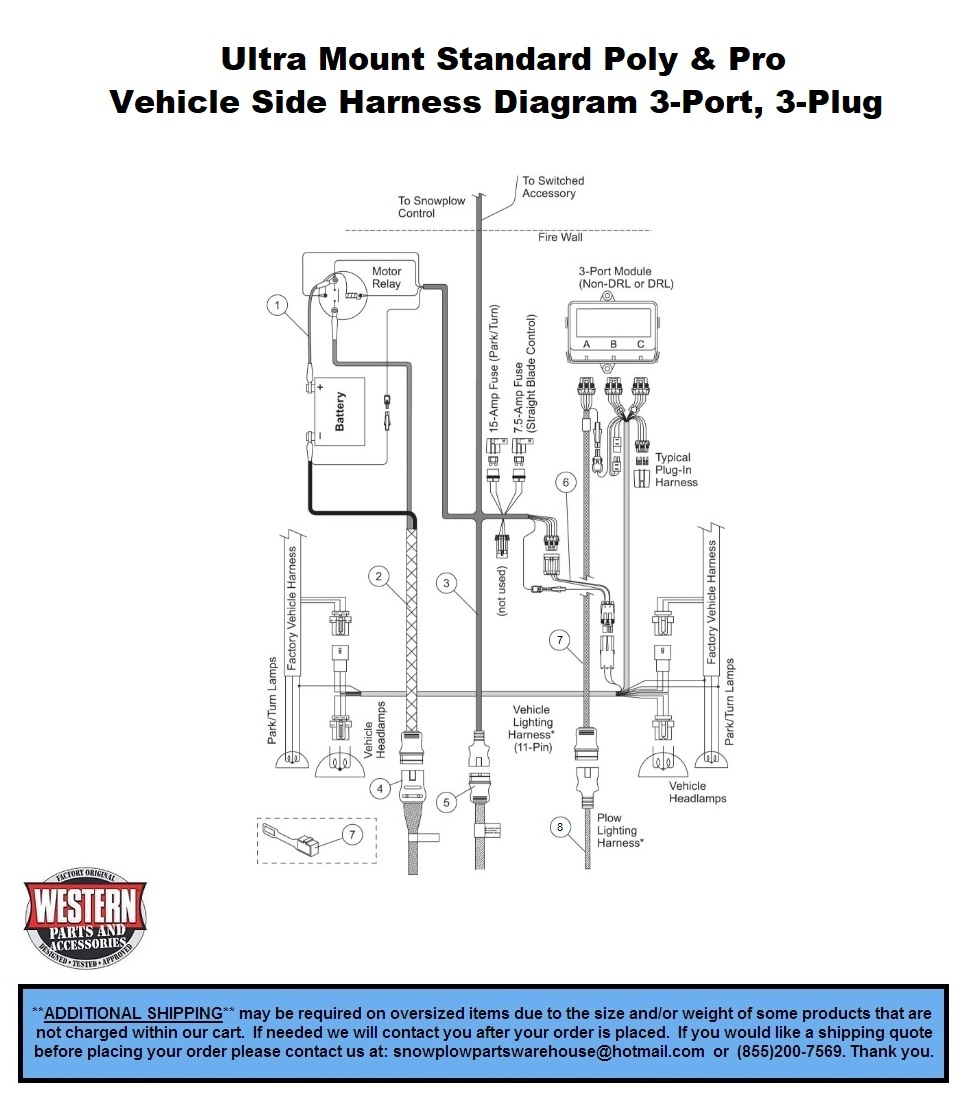 meyer plow wiring diagram for poly standard plow s straight blade ultramount plows meyer plow wiring diagram cylinder #5