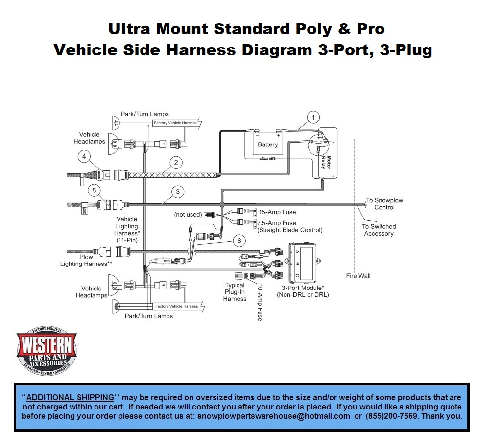 Us vehicle diagram side smart wiring diagrams us vehicle diagram side wiring diagram portal u2022 rh getcircuitdiagram today vehicle body diagram vehicle body asfbconference2016 Image collections